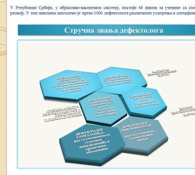 prezentacija_usavrsavanje_defektologa